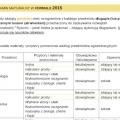Komunikat_o_przyborach_start